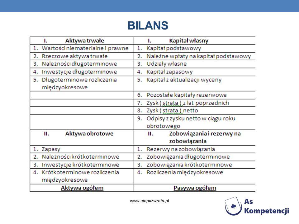 BILANS www.stopazwrotu.pl