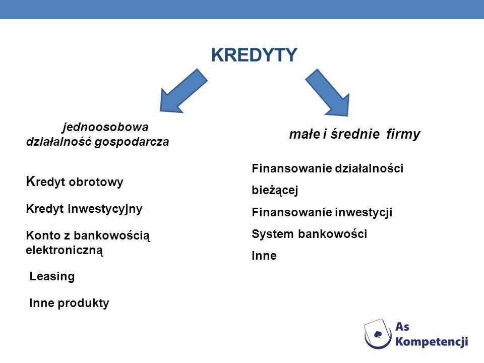 KREDYTY jednoosobowa działalność gospodarcza K redyt obrotowy Kredyt inwestycyjny Konto z bankowością elektroniczną Leasing Inne produkty małe i średn