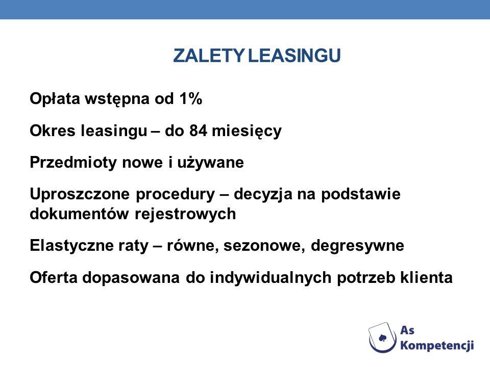 ZALETY LEASINGU Opłata wstępna od 1% Okres leasingu – do 84 miesięcy Przedmioty nowe i używane Uproszczone procedury – decyzja na podstawie dokumentów
