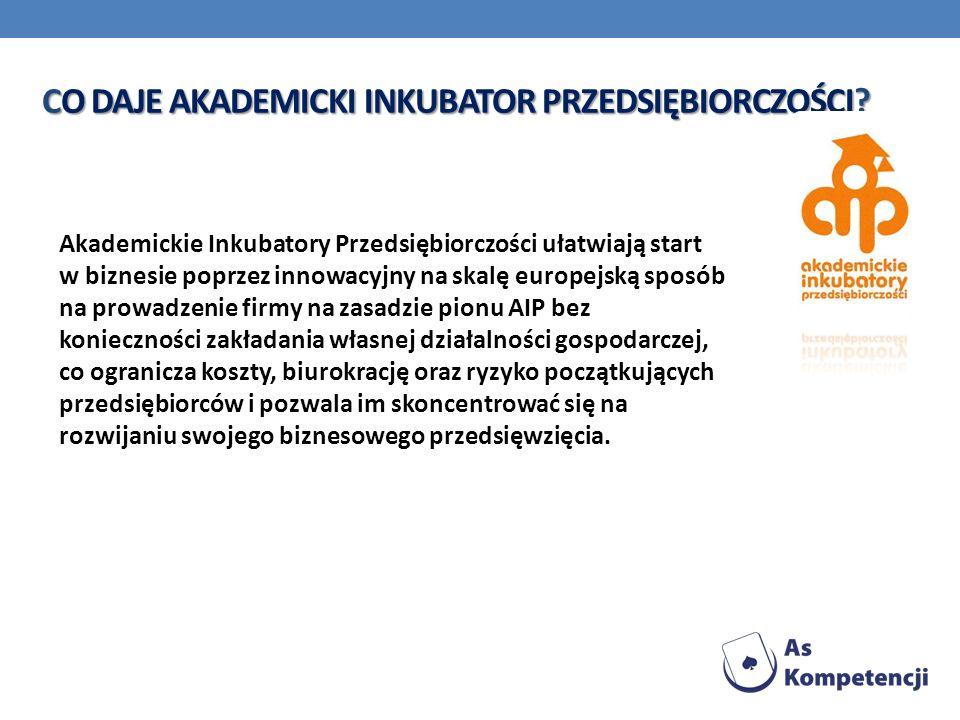 CO DAJE AKADEMICKI INKUBATOR PRZEDSIĘBIORCZOŚCI? Akademickie Inkubatory Przedsiębiorczości ułatwiają start w biznesie poprzez innowacyjny na skalę eur