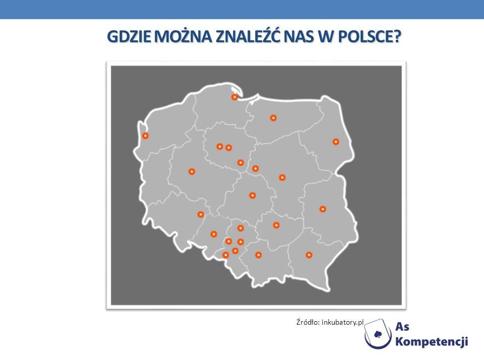 GDZIE MOŻNA ZNALEŹĆ NAS W POLSCE? Źródło: inkubatory.pl
