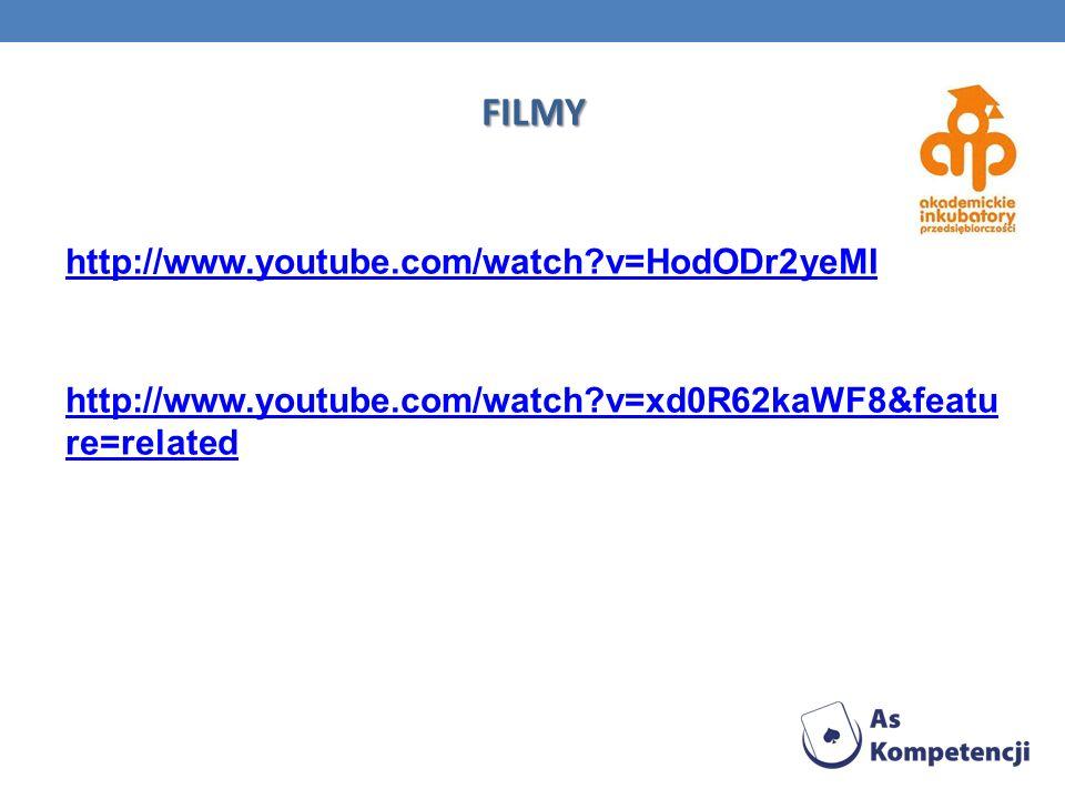 FILMY http://www.youtube.com/watch?v=HodODr2yeMI http://www.youtube.com/watch?v=xd0R62kaWF8&featu re=related