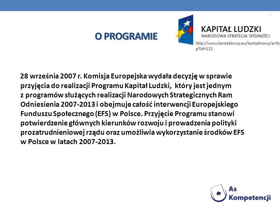 O PROGRAMIE 28 września 2007 r. Komisja Europejska wydała decyzję w sprawie przyjęcia do realizacji Programu Kapitał Ludzki, który jest jednym z progr