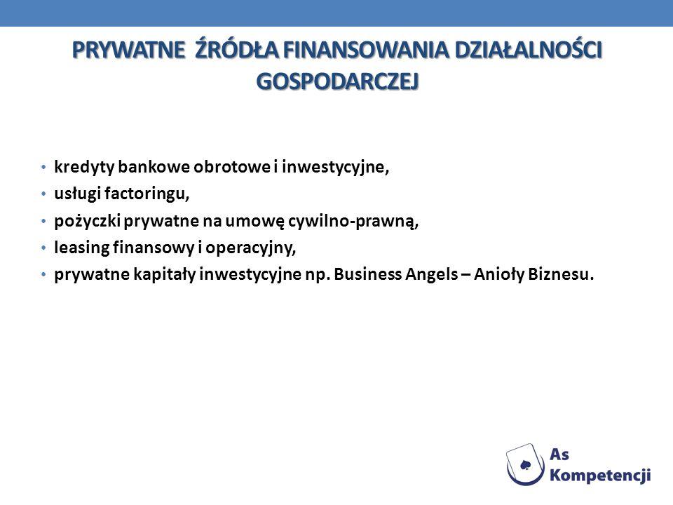PRYWATNE ŹRÓDŁA FINANSOWANIA DZIAŁALNOŚCI GOSPODARCZEJ kredyty bankowe obrotowe i inwestycyjne, usługi factoringu, pożyczki prywatne na umowę cywilno-