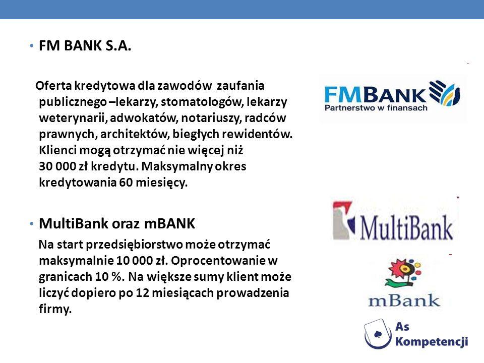 FM BANK S.A. Oferta kredytowa dla zawodów zaufania publicznego –lekarzy, stomatologów, lekarzy weterynarii, adwokatów, notariuszy, radców prawnych, ar