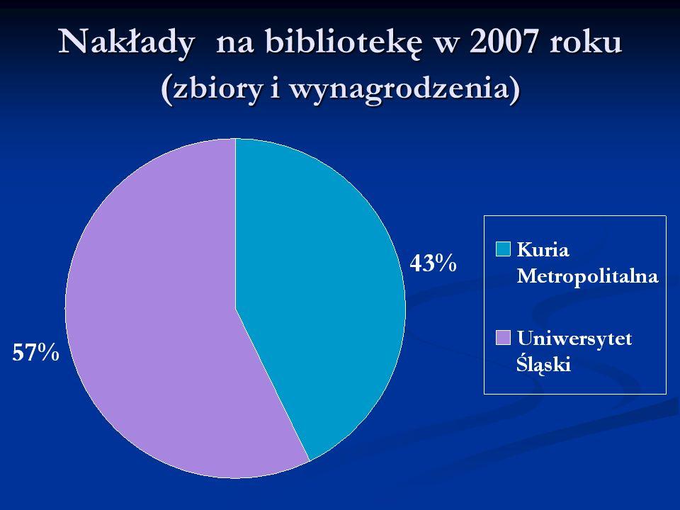 Nakłady na bibliotekę w 2007 roku ( zbiory i wynagrodzenia)