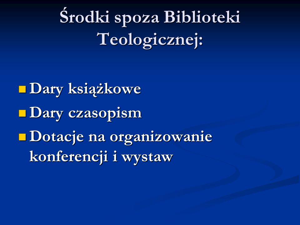 Środki spoza Biblioteki Teologicznej: Dary książkowe Dary książkowe Dary czasopism Dary czasopism Dotacje na organizowanie konferencji i wystaw Dotacje na organizowanie konferencji i wystaw