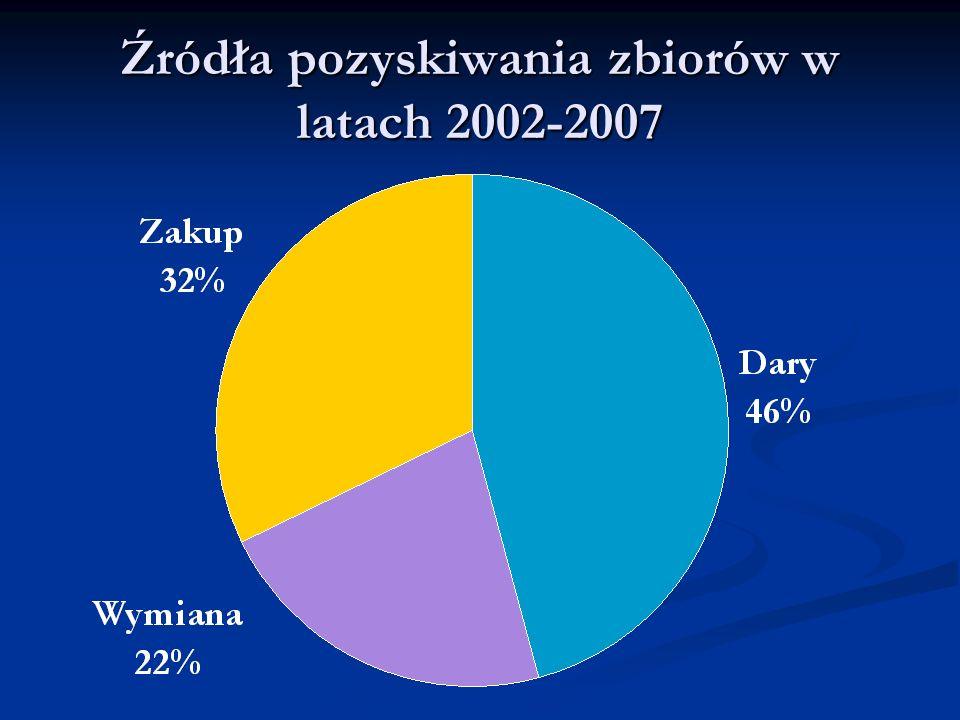 Źródła pozyskiwania zbiorów w latach 2002-2007