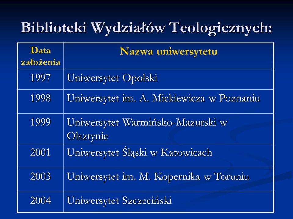 Biblioteki Wydziałów Teologicznych : Data założenia Nazwa uniwersytetu 1997 Uniwersytet Opolski 1998 Uniwersytet im.