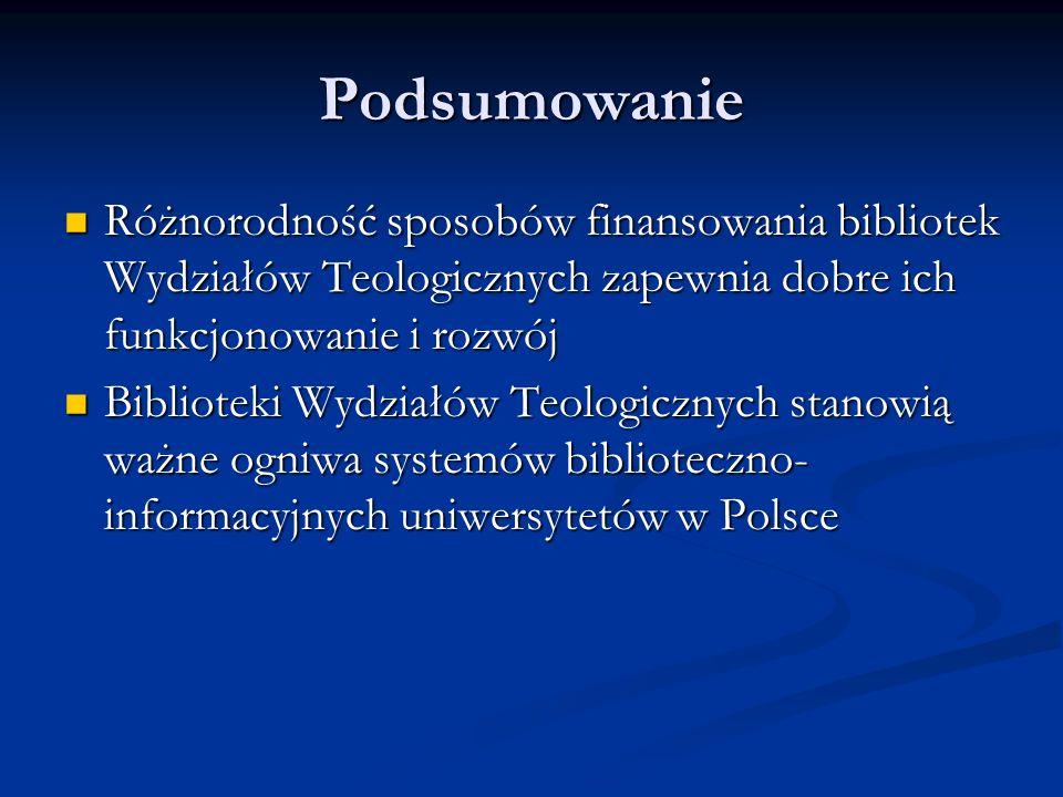 Podsumowanie Różnorodność sposobów finansowania bibliotek Wydziałów Teologicznych zapewnia dobre ich funkcjonowanie i rozwój Różnorodność sposobów finansowania bibliotek Wydziałów Teologicznych zapewnia dobre ich funkcjonowanie i rozwój Biblioteki Wydziałów Teologicznych stanowią ważne ogniwa systemów biblioteczno- informacyjnych uniwersytetów w Polsce Biblioteki Wydziałów Teologicznych stanowią ważne ogniwa systemów biblioteczno- informacyjnych uniwersytetów w Polsce