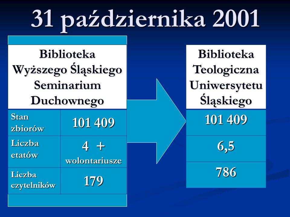 31 października 2001 Biblioteka Wyższego Śląskiego Seminarium Duchownego Stan zbiorów 101 409 Liczbaetatów 4 + wolontariusze Liczba czytelników 179 Biblioteka Teologiczna Uniwersytetu Śląskiego 101 409 6,5 786