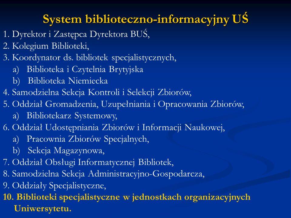 System biblioteczno-informacyjny UŚ 1. Dyrektor i Zastępca Dyrektora BUŚ, 2.