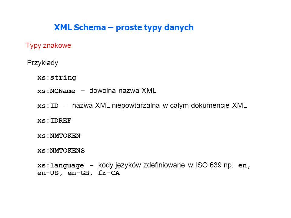 Typy znakowe XML Schema – proste typy danych Przykłady xs:string xs:NCName – dowolna nazwa XML xs:ID – nazwa XML niepowtarzalna w całym dokumencie XML xs:IDREF xs:NMTOKEN xs:NMTOKENS xs:language – kody języków zdefiniowane w ISO 639 np.