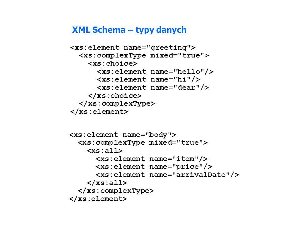 XML Schema – typy danych