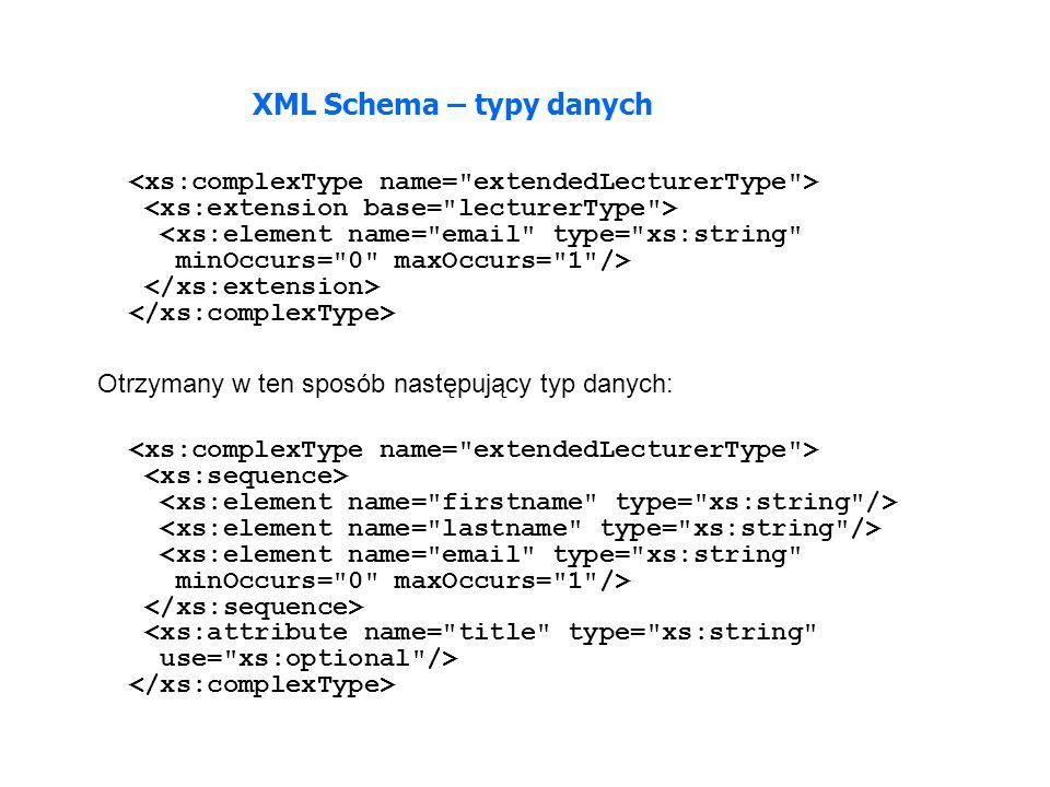 <xs:element name= email type= xs:string minOccurs= 0 maxOccurs= 1 /> XML Schema – typy danych <xs:element name= email type= xs:string minOccurs= 0 maxOccurs= 1 /> <xs:attribute name= title type= xs:string use= xs:optional /> Otrzymany w ten sposób następujący typ danych: