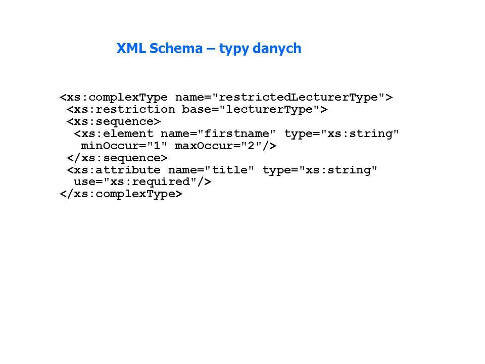 XML Schema – typy danych <xs:element name=