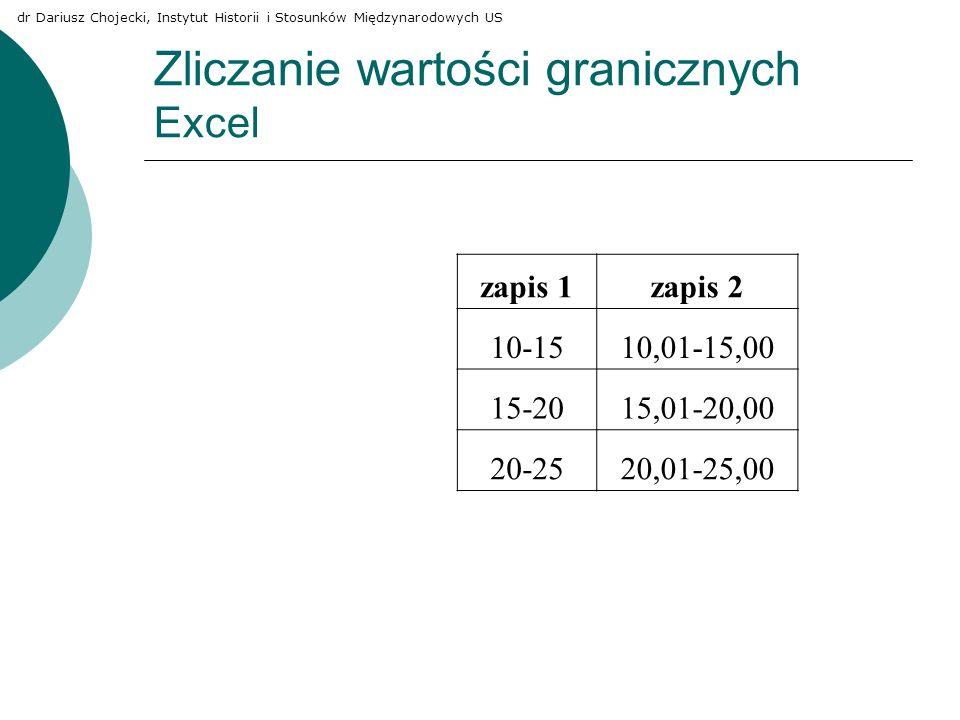 Zliczanie wartości granicznych Excel zapis 1zapis 2 10-1510,01-15,00 15-2015,01-20,00 20-2520,01-25,00 dr Dariusz Chojecki, Instytut Historii i Stosun