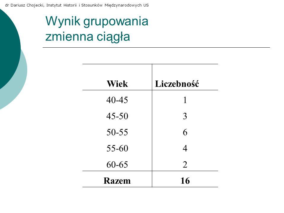 Wynik grupowania zmienna ciągła WiekLiczebność 40-451 45-503 50-556 55-604 60-652 Razem16 dr Dariusz Chojecki, Instytut Historii i Stosunków Międzynar