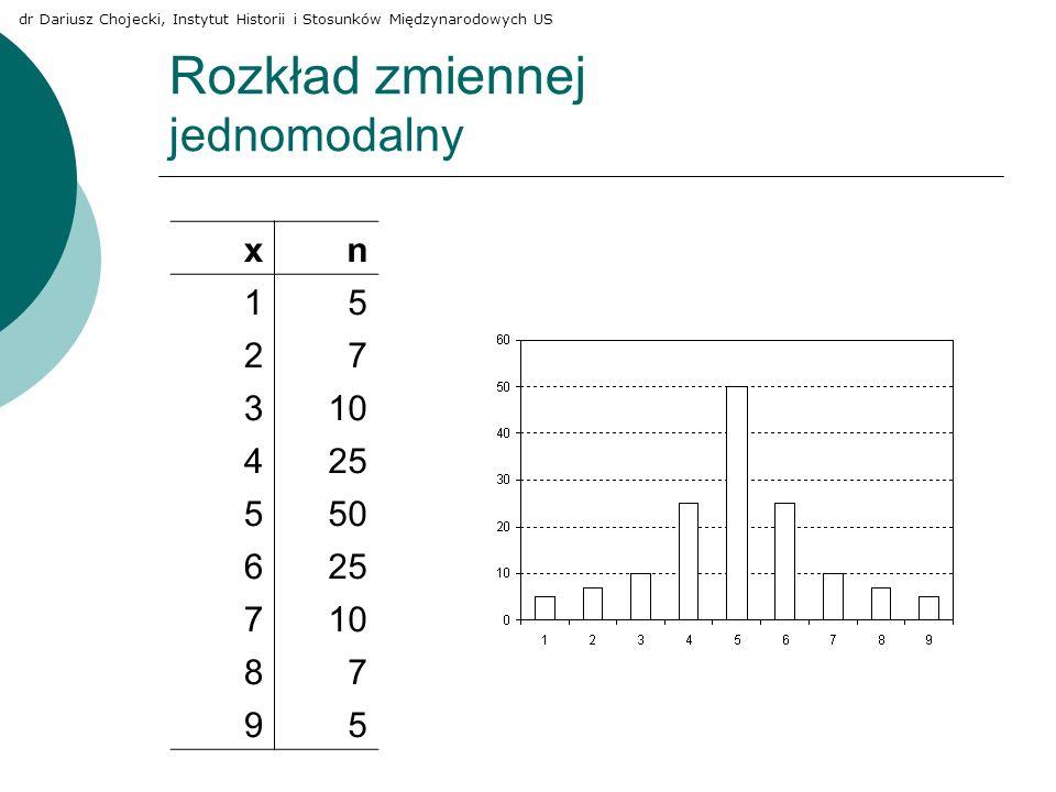 Rozkład zmiennej jednomodalny xn 15 27 310 425 550 625 710 87 95 dr Dariusz Chojecki, Instytut Historii i Stosunków Międzynarodowych US
