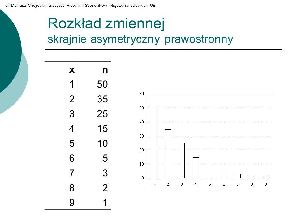 Rozkład zmiennej skrajnie asymetryczny prawostronny xn 150 235 325 415 510 65 73 82 91 dr Dariusz Chojecki, Instytut Historii i Stosunków Międzynarodo