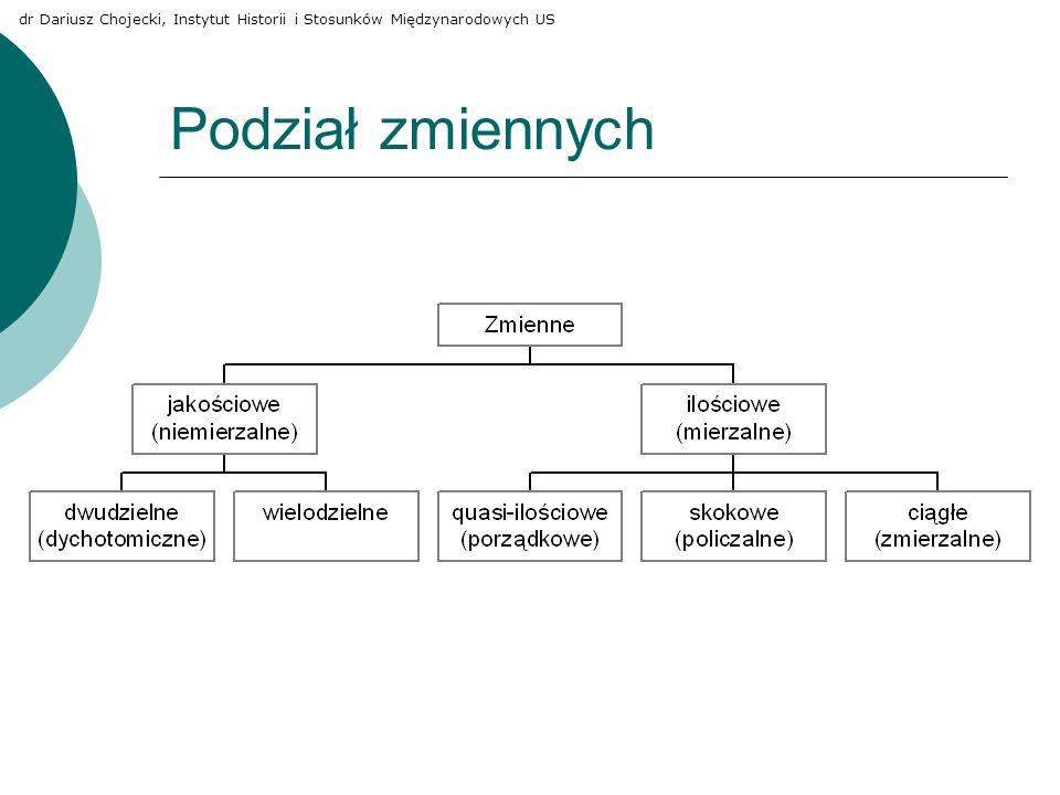 Podział zmiennych dr Dariusz Chojecki, Instytut Historii i Stosunków Międzynarodowych US