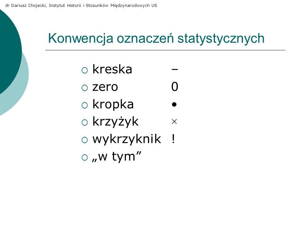 Konwencja oznaczeń statystycznych kreska – zero 0 kropka krzyżyk× wykrzyknik! w tym dr Dariusz Chojecki, Instytut Historii i Stosunków Międzynarodowyc