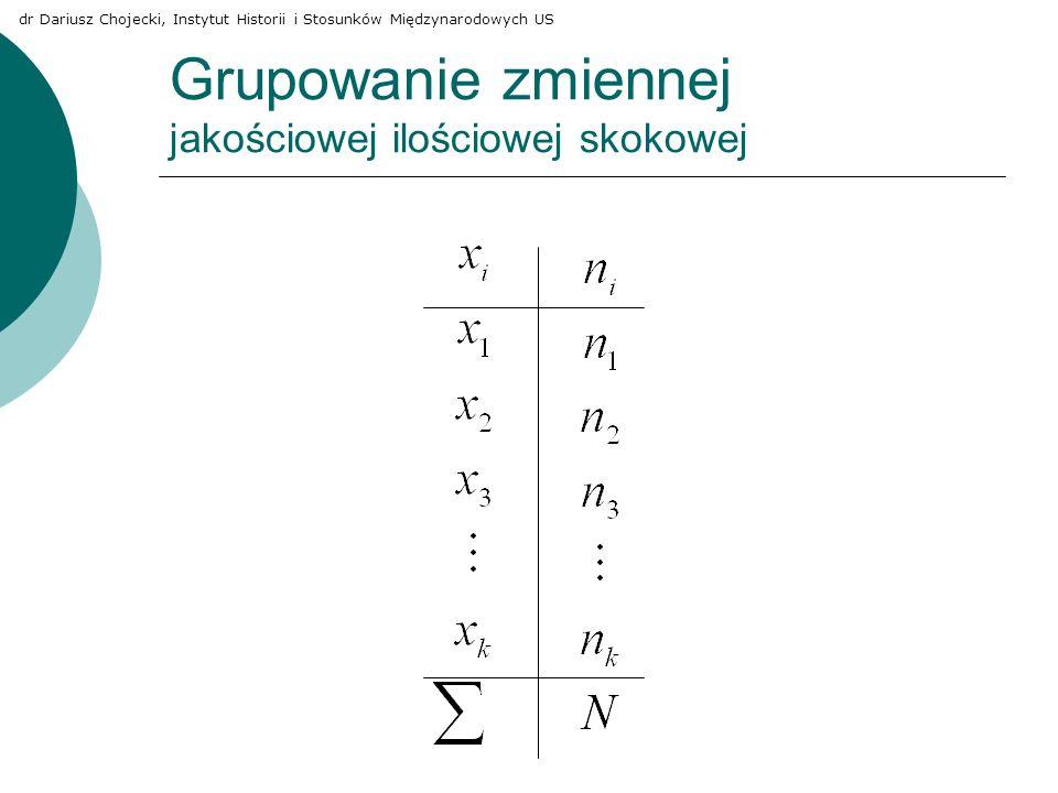Grupowanie zmiennej jakościowej ilościowej skokowej dr Dariusz Chojecki, Instytut Historii i Stosunków Międzynarodowych US
