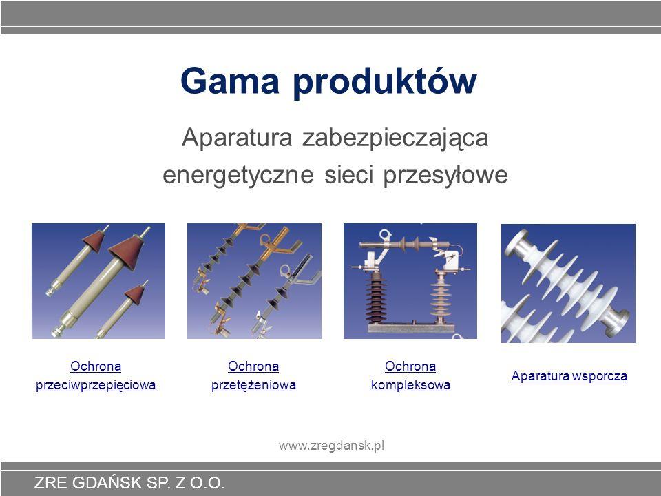 ZRE GDAŃSK SP. Z O.O. Gama produktów Aparatura zabezpieczająca energetyczne sieci przesyłowe Ochrona przeciwprzepięciowa Ochrona przetężeniowa Ochrona
