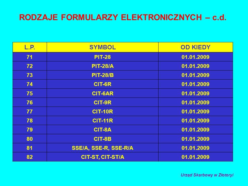 RODZAJE FORMULARZY ELEKTRONICZNYCH – c.d.