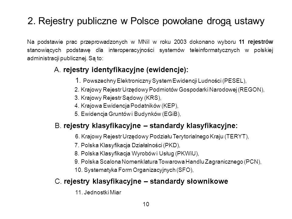 10 2. Rejestry publiczne w Polsce powołane drogą ustawy Na podstawie prac przeprowadzonych w MNiI w roku 2003 dokonano wyboru 11 rejestrów stanowiącyc