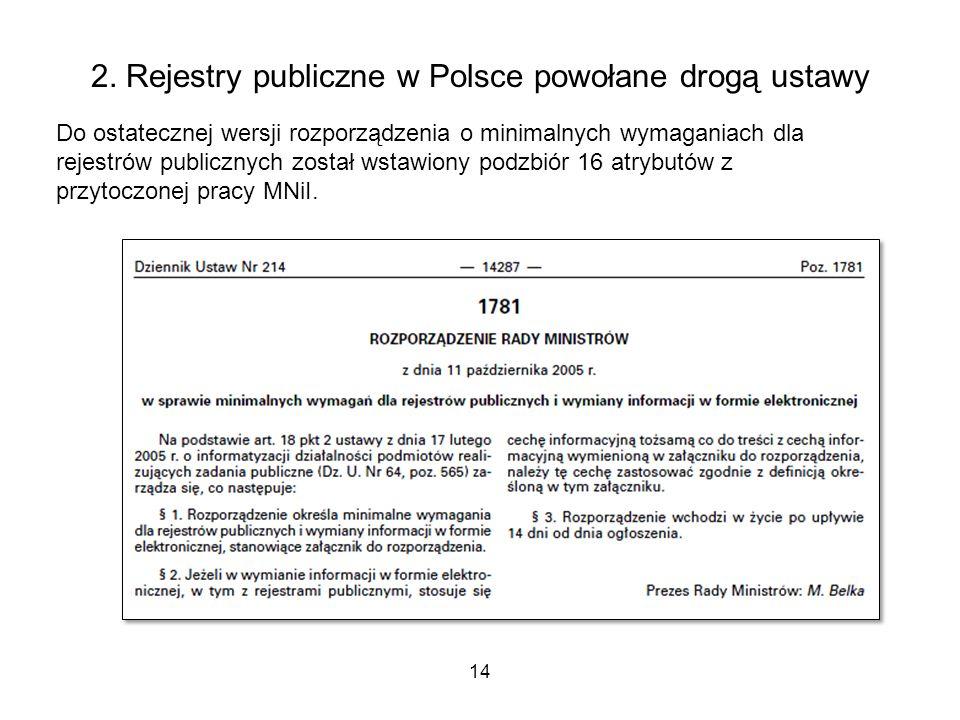 14 2. Rejestry publiczne w Polsce powołane drogą ustawy Do ostatecznej wersji rozporządzenia o minimalnych wymaganiach dla rejestrów publicznych zosta