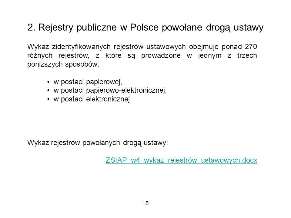 15 2. Rejestry publiczne w Polsce powołane drogą ustawy Wykaz zidentyfikowanych rejestrów ustawowych obejmuje ponad 270 różnych rejestrów, z które są