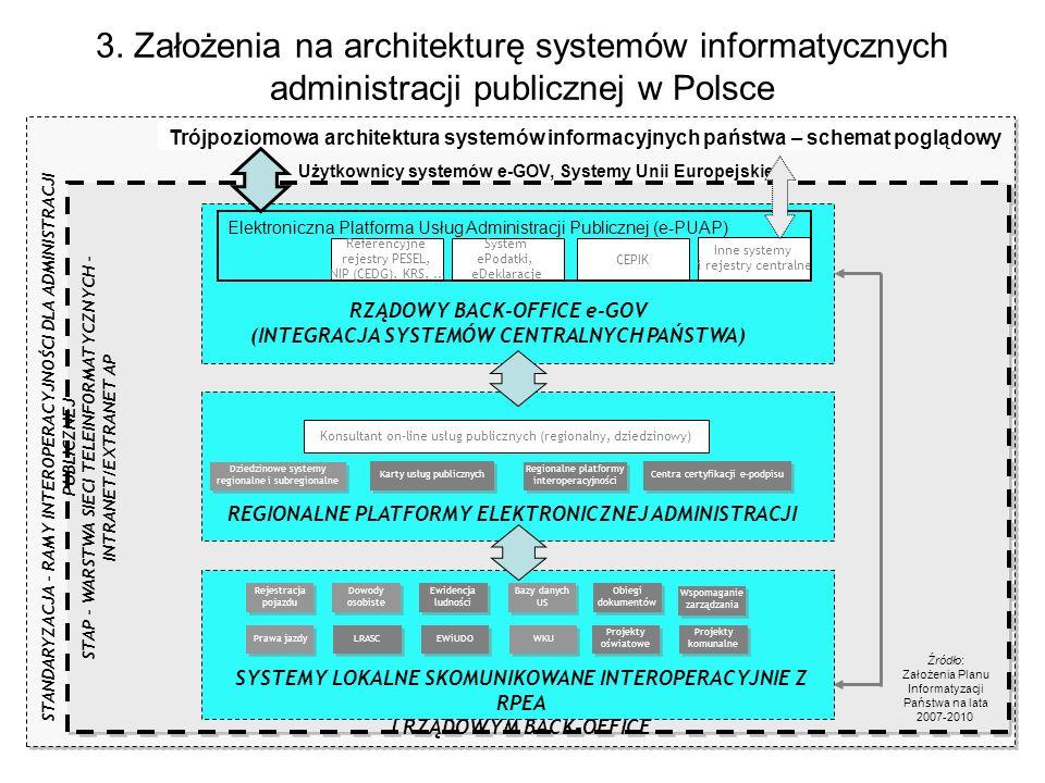 17 3. Założenia na architekturę systemów informatycznych administracji publicznej w Polsce STANDARYZACJA – RAMY INTEROPERACYJNOŚCI DLA ADMINISTRACJI P