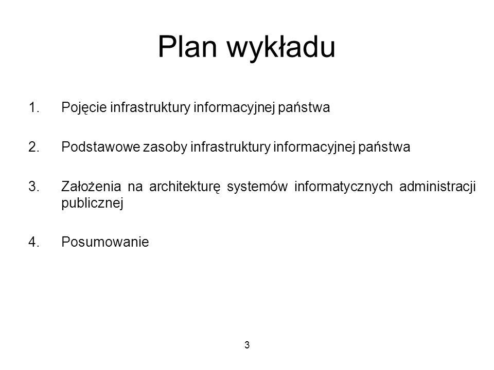 3 Plan wykładu 1.Pojęcie infrastruktury informacyjnej państwa 2.Podstawowe zasoby infrastruktury informacyjnej państwa 3.Założenia na architekturę sys