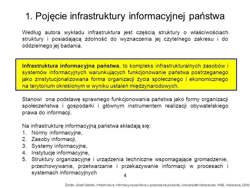 4 1. Pojęcie infrastruktury informacyjnej państwa Według autora wykładu infrastruktura jest częścią struktury o właściwościach struktury i posiadającą