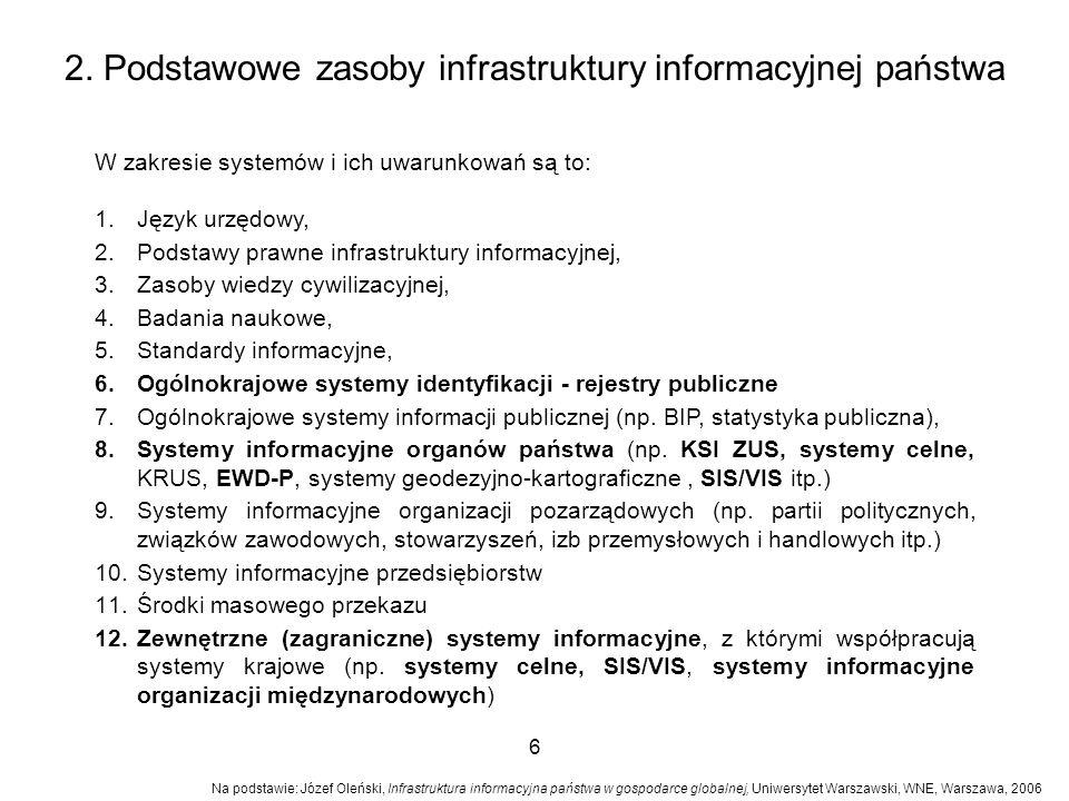 6 2. Podstawowe zasoby infrastruktury informacyjnej państwa W zakresie systemów i ich uwarunkowań są to: 1.Język urzędowy, 2.Podstawy prawne infrastru