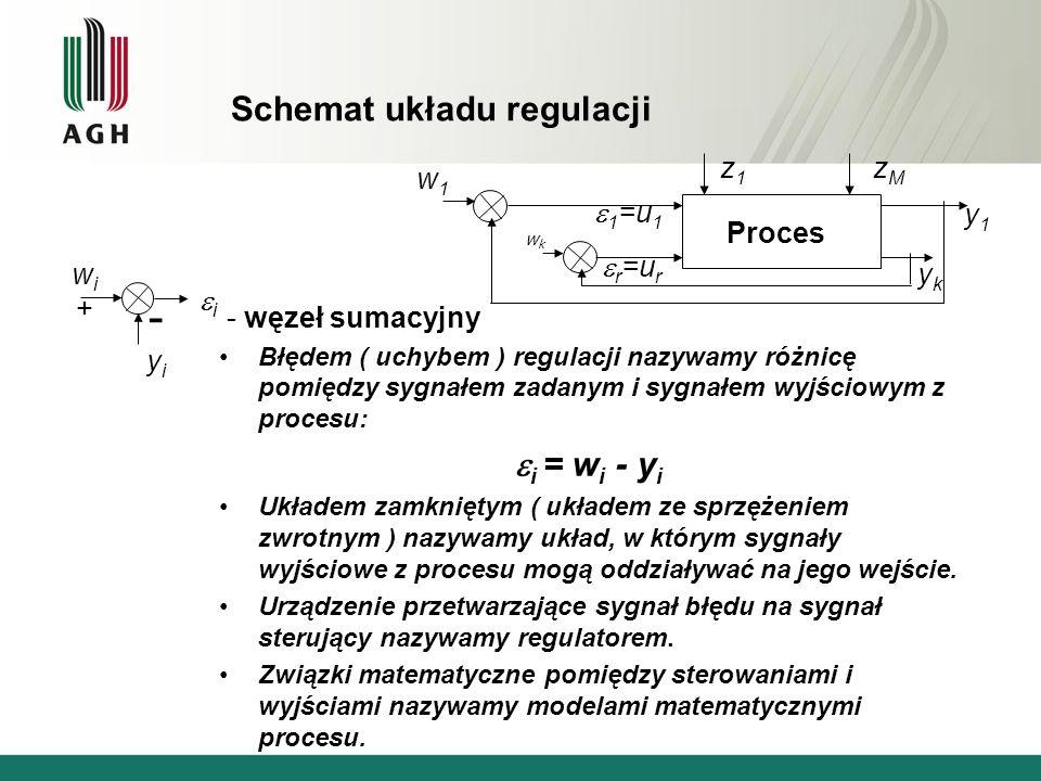 Schemat układu regulacji - węzeł sumacyjny Błędem ( uchybem ) regulacji nazywamy różnicę pomiędzy sygnałem zadanym i sygnałem wyjściowym z procesu: i