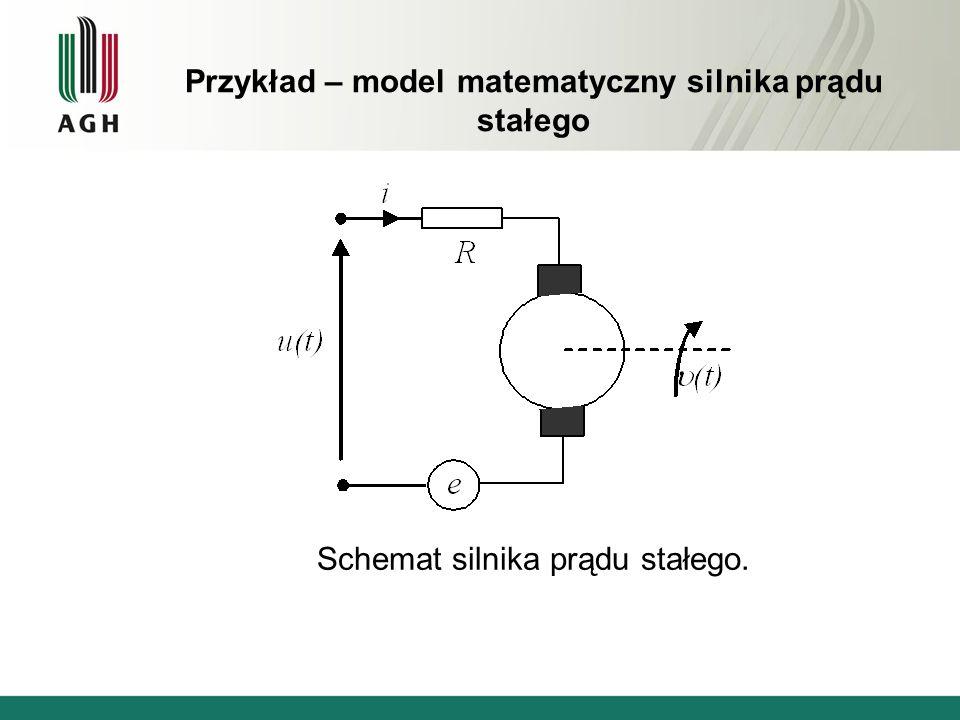 Przykład – model matematyczny silnika prądu stałego 1.Granice układu: rozważamy sam silnik, bez źródła zasilania, obciążenia i podłoża, 2.Uwzględnienie więzów: Jako elementy łączące nasz układ otoczeniem przyjmiemy następujące sygnały: sygnałem wejściowym jest napięcie zasilające, obciążenie silnika zastąpimy dodatkowym momentem przyłożonym na wał silnika, podłoże zastąpimy odpowiednimi siłami reakcji.