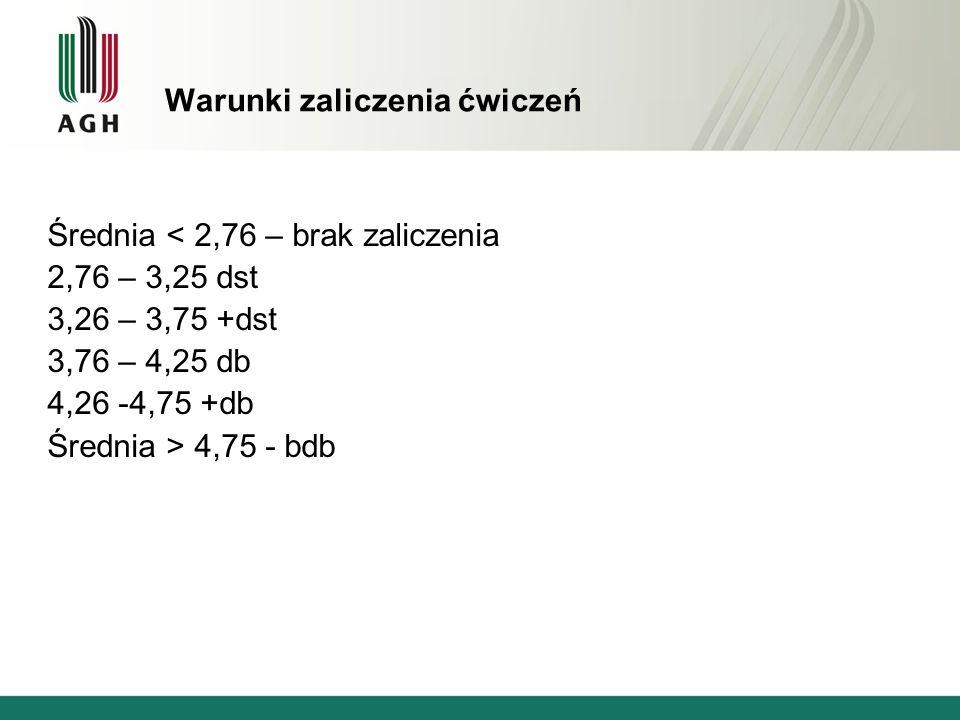 Terminy ćwiczeń l.pdatatemat 1.5.X.i 12.X.2012Modele matematyczne układów 2.19.X.