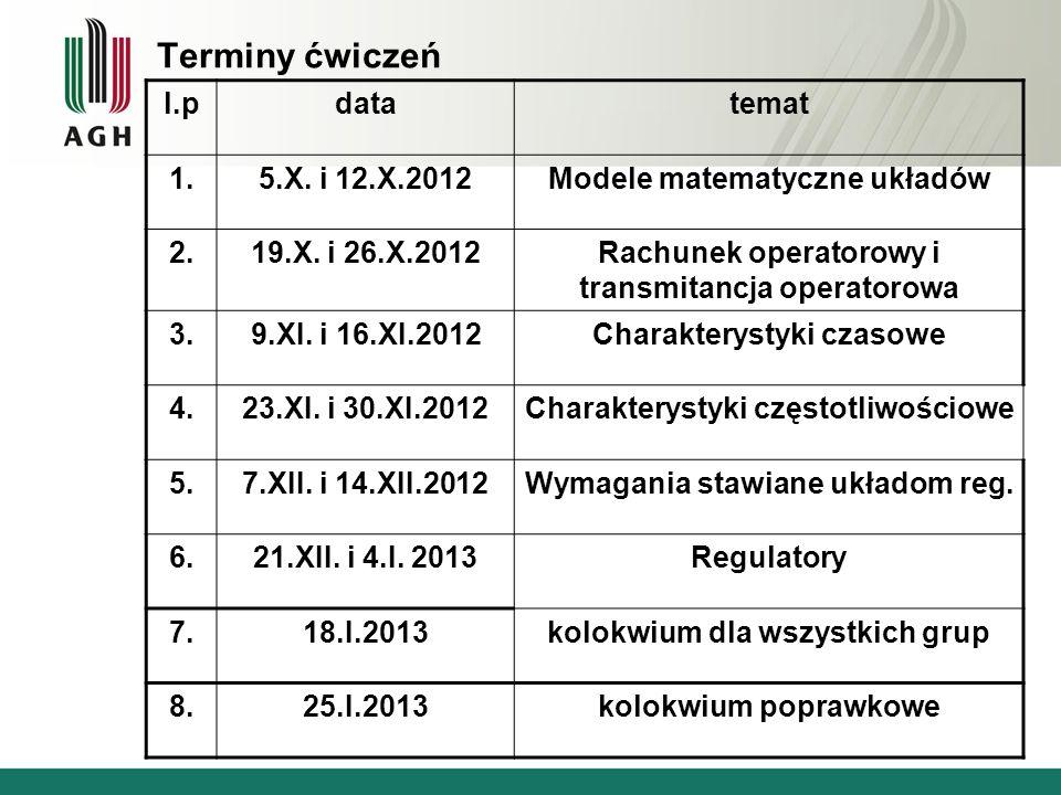 Terminy ćwiczeń l.pdatatemat 1.5.X. i 12.X.2012Modele matematyczne układów 2.19.X. i 26.X.2012Rachunek operatorowy i transmitancja operatorowa 3.9.XI.