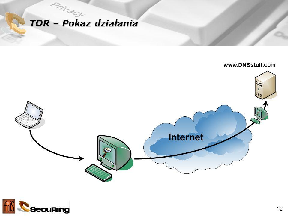 12 TOR – Pokaz działania www.DNSstuff.com Internet