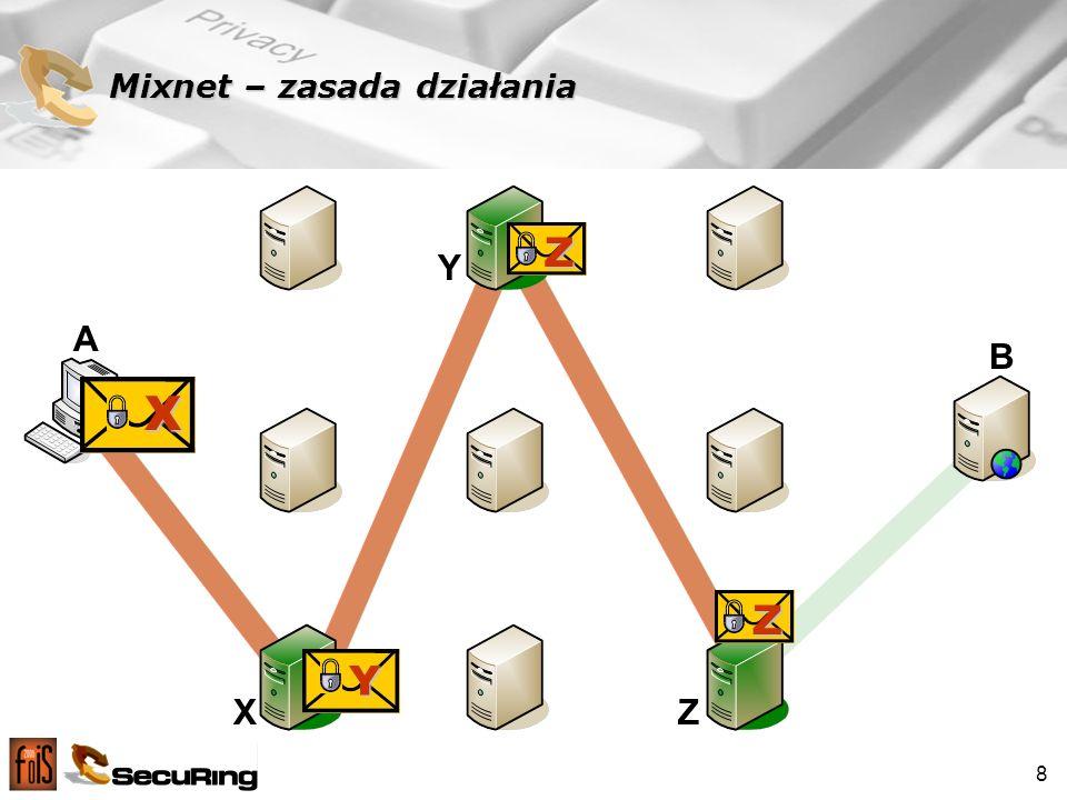 9 Mixnet – Ukrywanie ruchu Żaden z mixów nie ma kompletu informacji (adres nadawcy, adres odbiorcy) Żaden z mixów nie zna pełnej ścieżki komunikacji Na żadnym odcinku transmisji nie da się wyśledzić prawdziwego nadawcy i odbiorcy Nawet podstawiony mix nie jest w stanie zdobyć pełnych informacji o ukrytej transmisji Możliwość korelacji czasów transmisji i długości komunikatów (przy podsłuchu całej sieci) –Czym więcej mixów i czym większy ruch w sieci tym ciężej jest to wyśledzić –Wprowadzenie losowych opóźnień –Użycie szyfrogramów o stałej długości