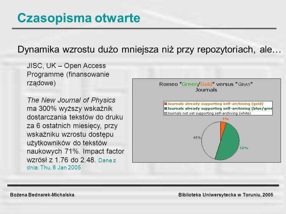 Bożena Bednarek-Michalska Biblioteka Uniwersytecka w Toruniu, 2005 Czasopisma otwarte Dynamika wzrostu dużo mniejsza niż przy repozytoriach, ale… JISC