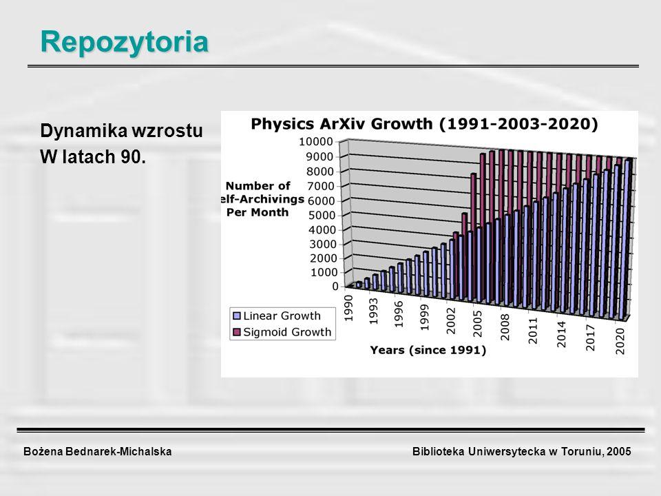 Bożena Bednarek-Michalska Biblioteka Uniwersytecka w Toruniu, 2005 Repozytoria - liczby http://oaister.umdl.umich.edu/o/oaister /