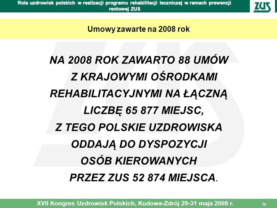 12 Rola uzdrowisk polskich w realizacji programu rehabilitacji leczniczej w ramach prewencji rentowej ZUS Umowy zawarte na 2008 rok NA 2008 ROK ZAWART