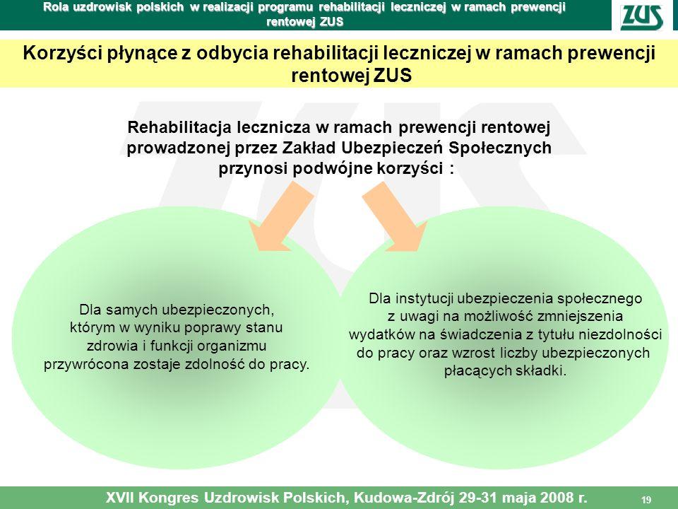 19 Rola uzdrowisk polskich w realizacji programu rehabilitacji leczniczej w ramach prewencji rentowej ZUS Korzyści płynące z odbycia rehabilitacji lec