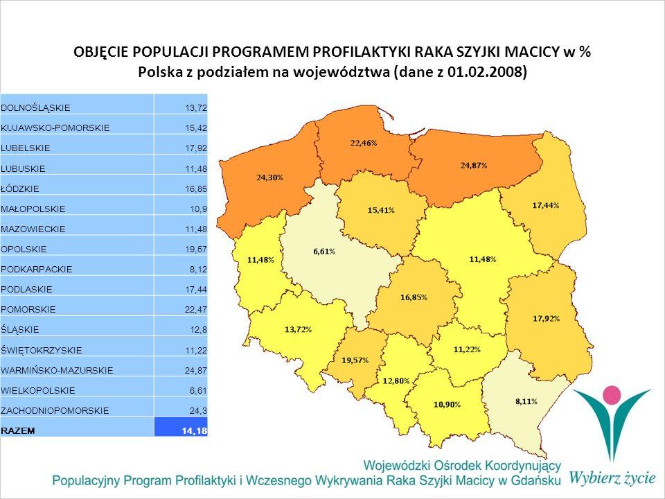 OBJĘCIE POPULACJI PROGRAMEM PROFILAKTYKI RAKA SZYJKI MACICY w % Polska z podziałem na województwa (dane z 01.02.2008) DOLNOŚLĄSKIE13,72 KUJAWSKO-POMOR