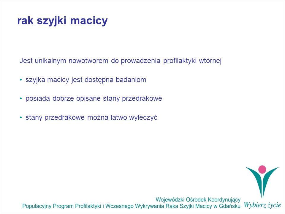 kontakt Wojewódzki Ośrodek Koordynujący Populacyjny Program Profilaktyki i Wczesnego Wykrywania Raka Szyjki Macicy w Gdańsku www.zdrowiekobiety.org wok@zdrowiekobiety.org 80 - 952 Gdańsk, ul.