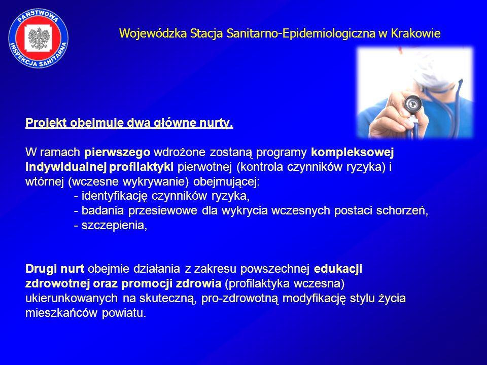Wojewódzka Stacja Sanitarno-Epidemiologiczna w Krakowie Projekt obejmuje dwa główne nurty. W ramach pierwszego wdrożone zostaną programy kompleksowej