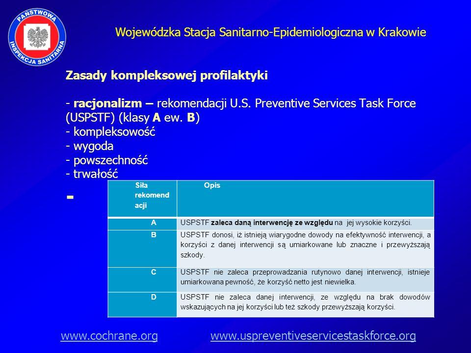 Wojewódzka Stacja Sanitarno-Epidemiologiczna w Krakowie Zasady kompleksowej profilaktyki - racjonalizm – rekomendacji U.S. Preventive Services Task Fo